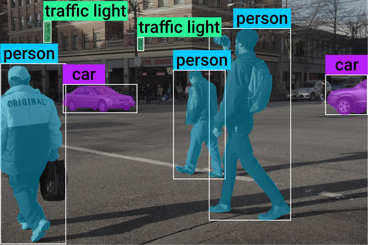 Computer Vision: Tags, bounding boxes, masks